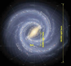 Sci-fi terms: Fact orFiction?