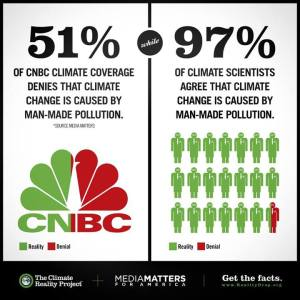 climatereaclity
