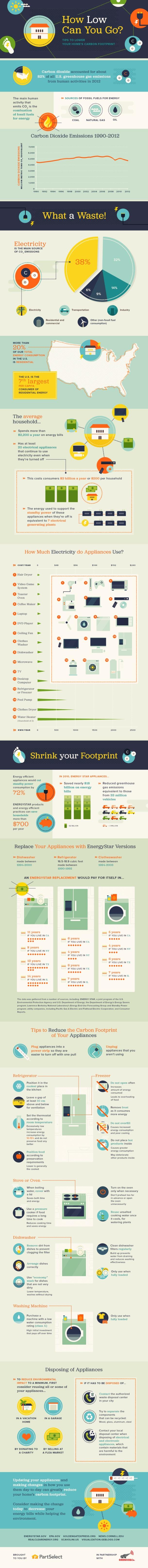 carbon-footprint-final-ghergich