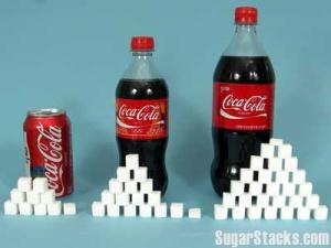 (source: SugarStacks.com)