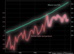 Credit: Scripps Institution of Oceanography