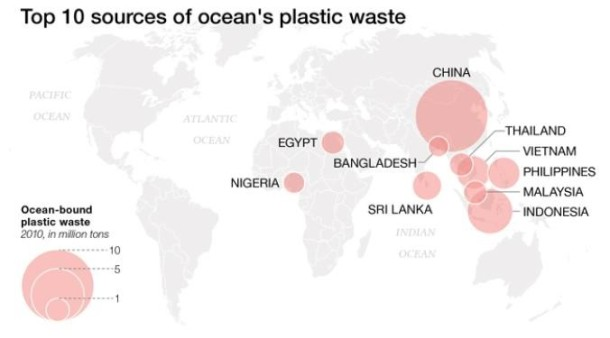 Larges sources of plastic to the world's oceans. Image from here.