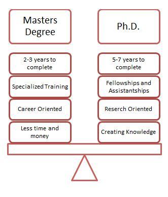 MastersvsPh.D.(1).JPG